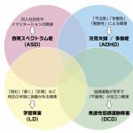 【発達障害の基礎知識】ASD(自閉スペクトラム症)・ADHD(注意欠如/多動症)の子の特性とは?