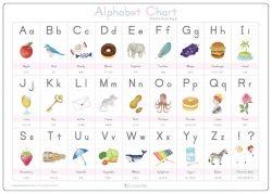 アンシャンテのアルファベットひょう