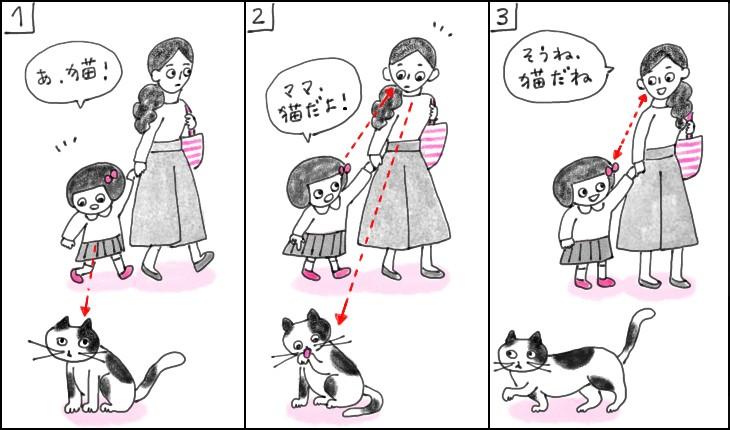 閉 赤ちゃん 兆候 症 自